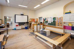 Die Schulräume